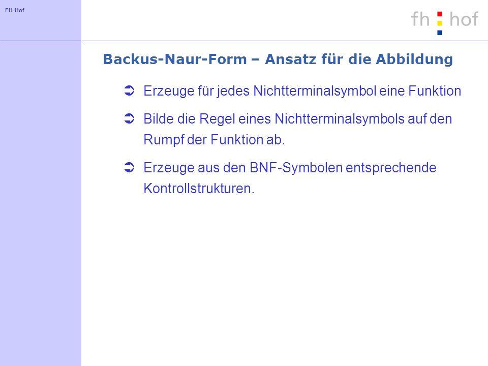 Backus-Naur-Form – Ansatz für die Abbildung