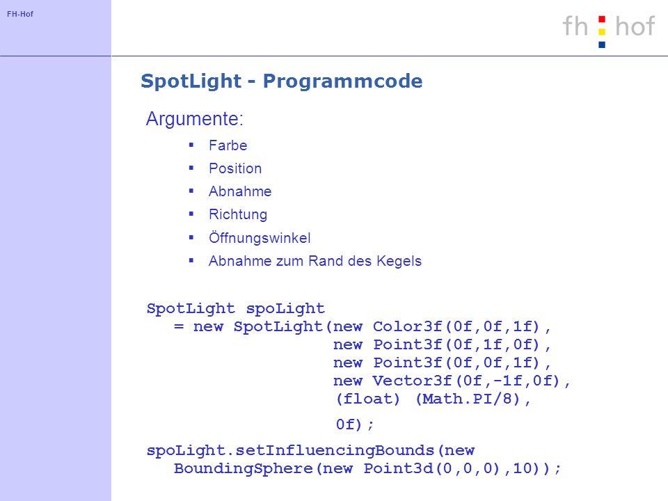 SpotLight - Programmcode