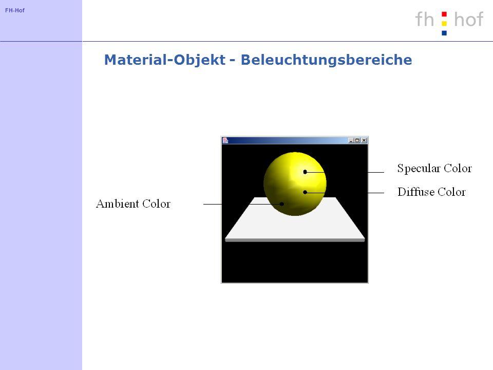 Material-Objekt - Beleuchtungsbereiche