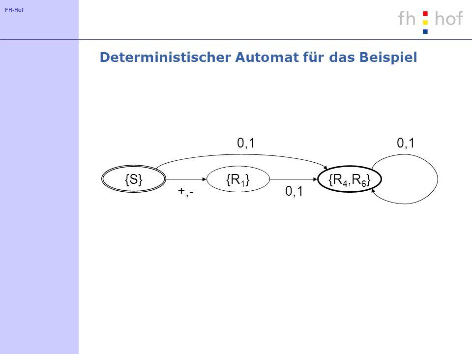 Deterministischer Automat für das Beispiel
