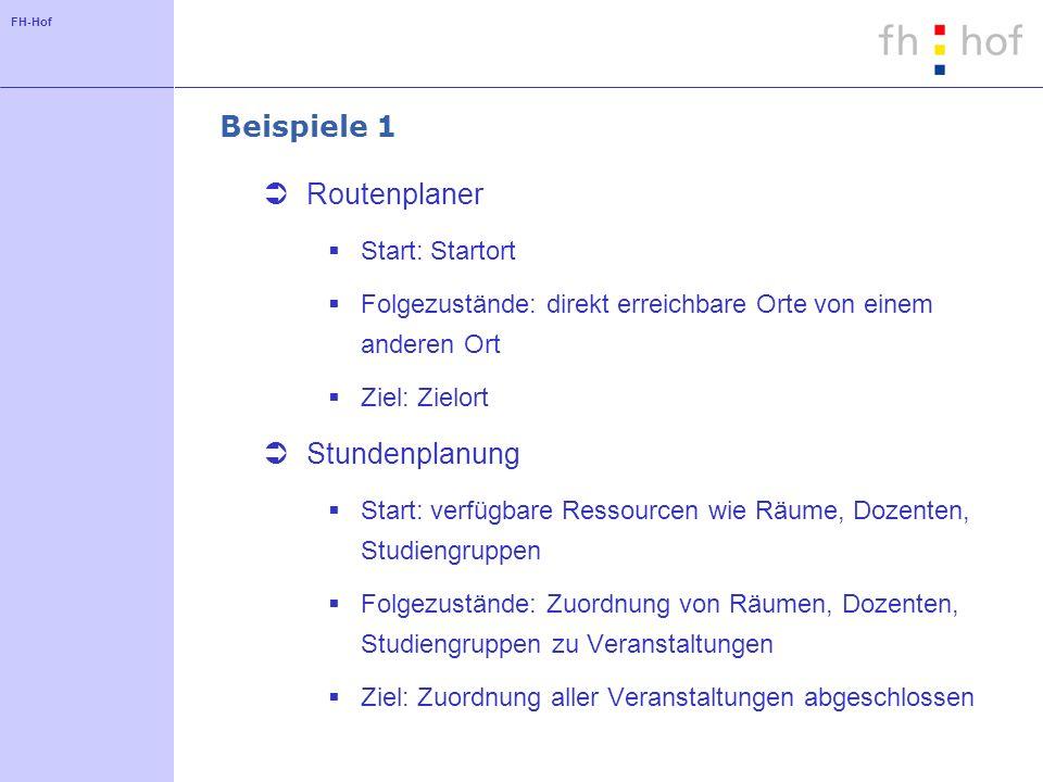 Beispiele 1 Routenplaner Stundenplanung Start: Startort