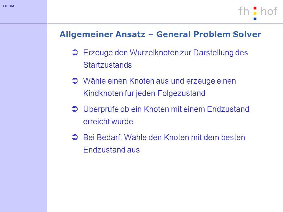 Allgemeiner Ansatz – General Problem Solver