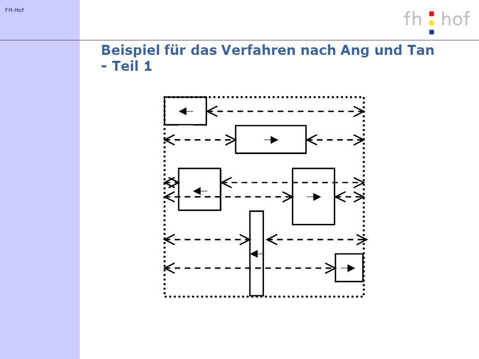 Beispiel für das Verfahren nach Ang und Tan - Teil 1