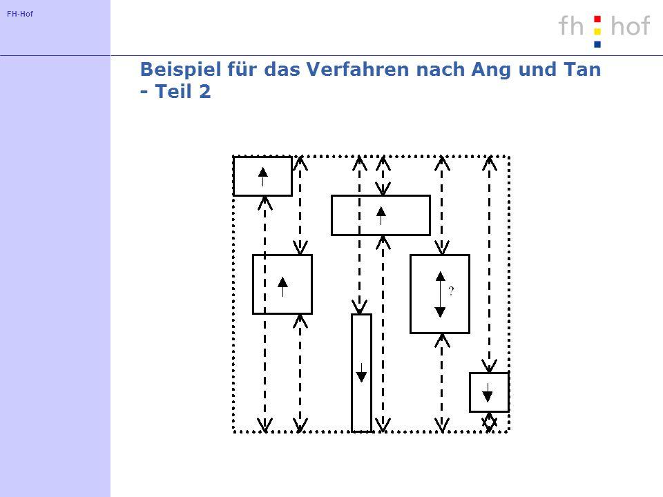 Beispiel für das Verfahren nach Ang und Tan - Teil 2