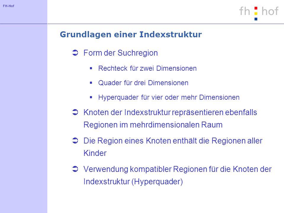 Grundlagen einer Indexstruktur