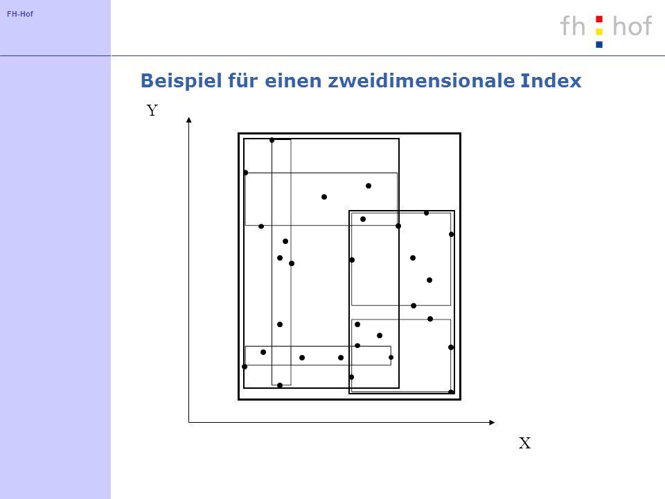 Beispiel für einen zweidimensionale Index
