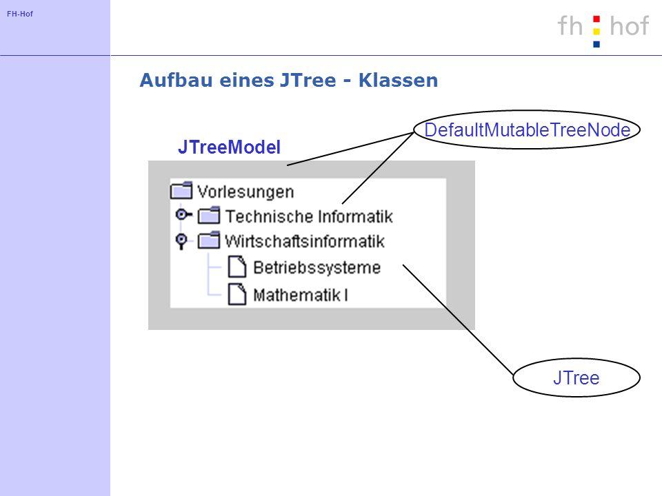 Aufbau eines JTree - Klassen