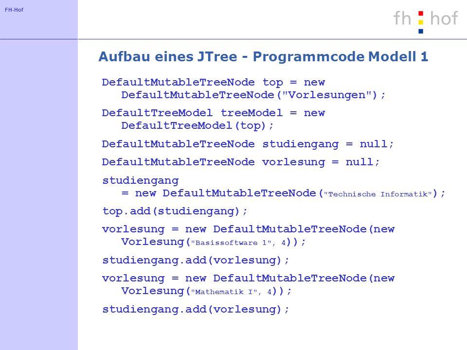 Aufbau eines JTree - Programmcode Modell 1