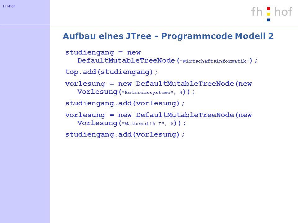 Aufbau eines JTree - Programmcode Modell 2