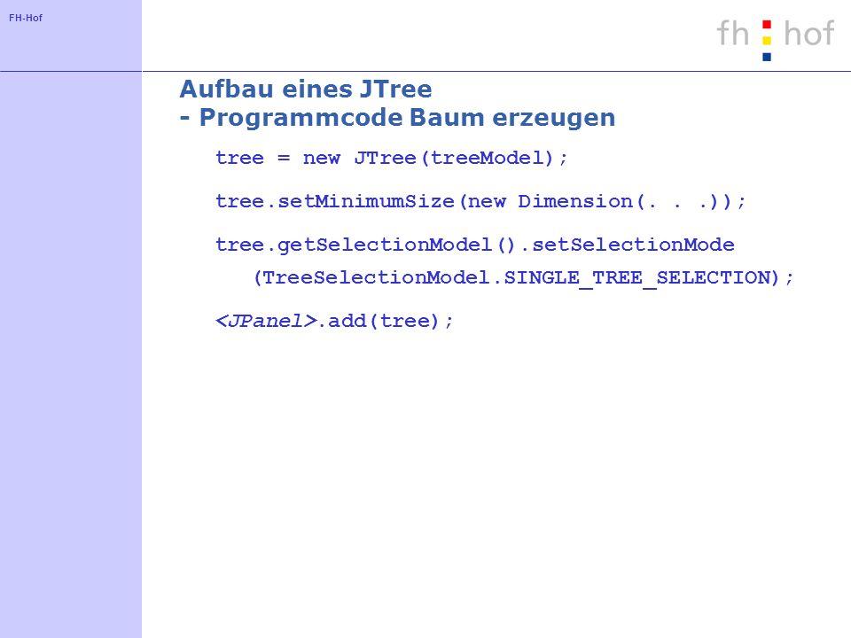 Aufbau eines JTree - Programmcode Baum erzeugen