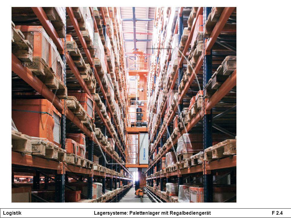 Logistik Lagersysteme: Palettenlager mit Regalbediengerät F 2.4