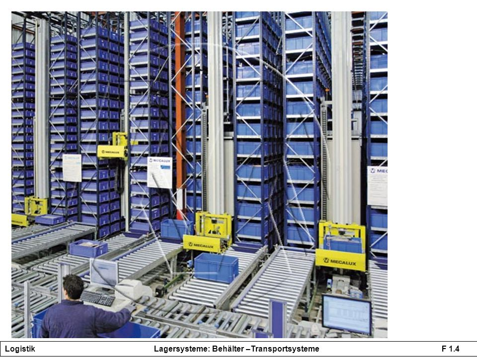 Logistik Lagersysteme: Behälter –Transportsysteme F 1.4