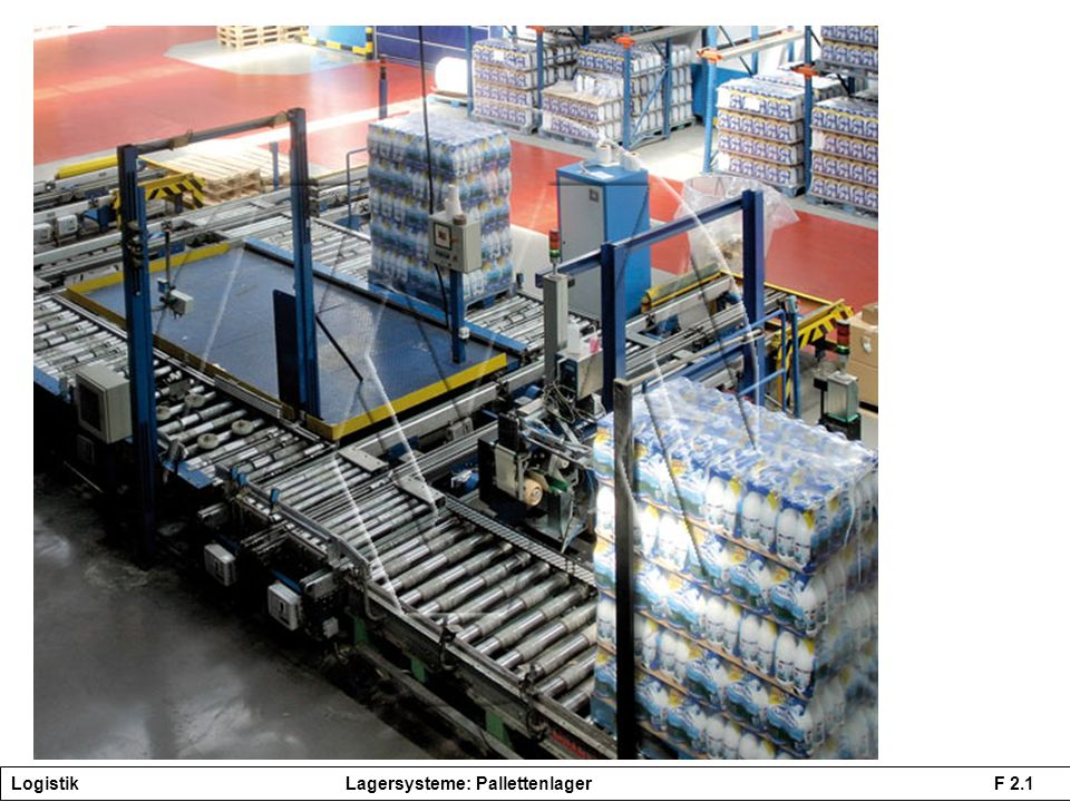 Logistik Lagersysteme: Pallettenlager F 2.1