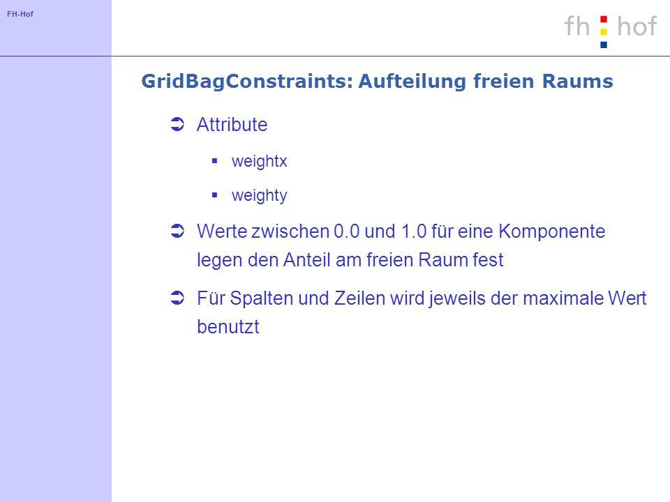GridBagConstraints: Aufteilung freien Raums