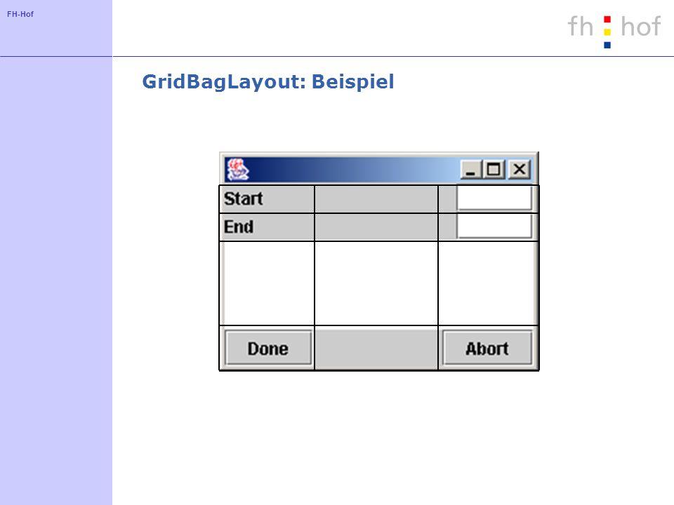 GridBagLayout: Beispiel
