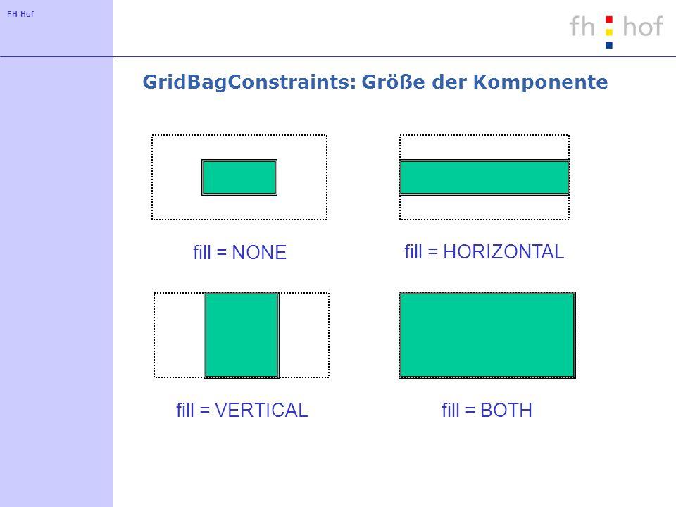 GridBagConstraints: Größe der Komponente