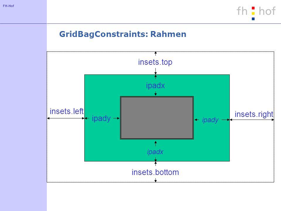 GridBagConstraints: Rahmen