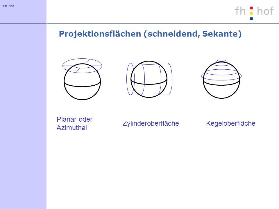 Projektionsflächen (schneidend, Sekante)