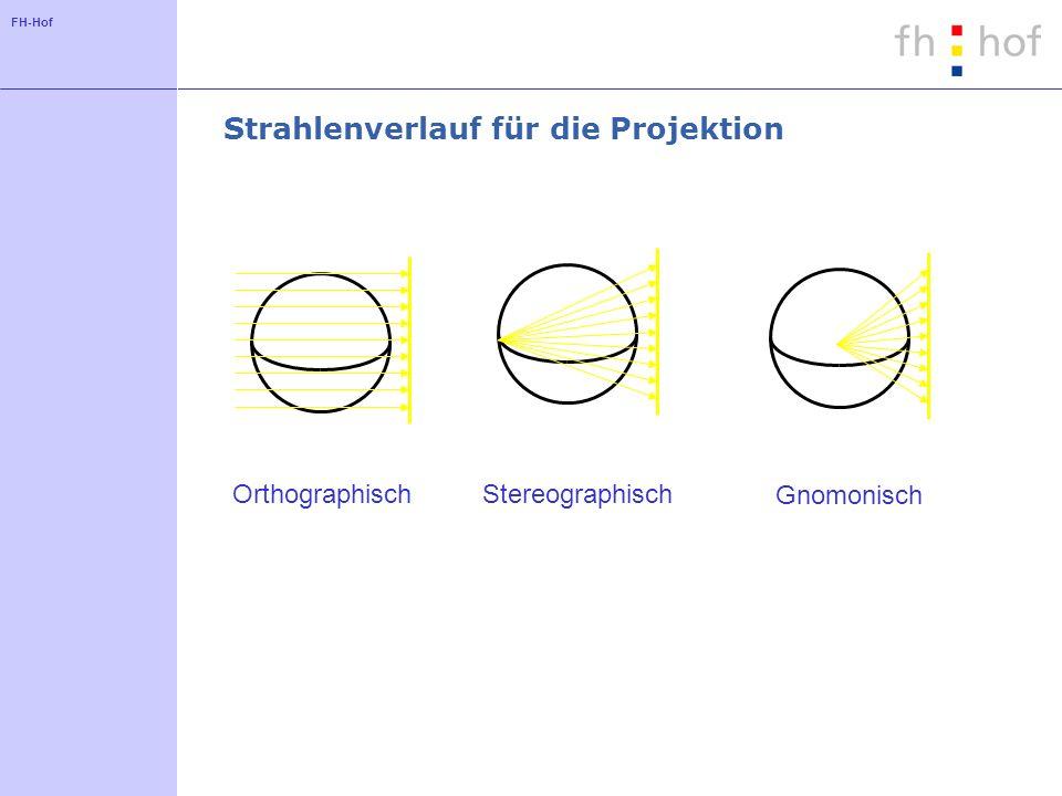 Strahlenverlauf für die Projektion