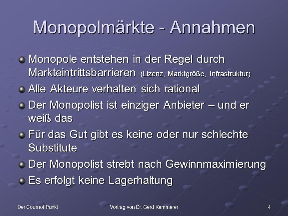 Monopolmärkte - Annahmen