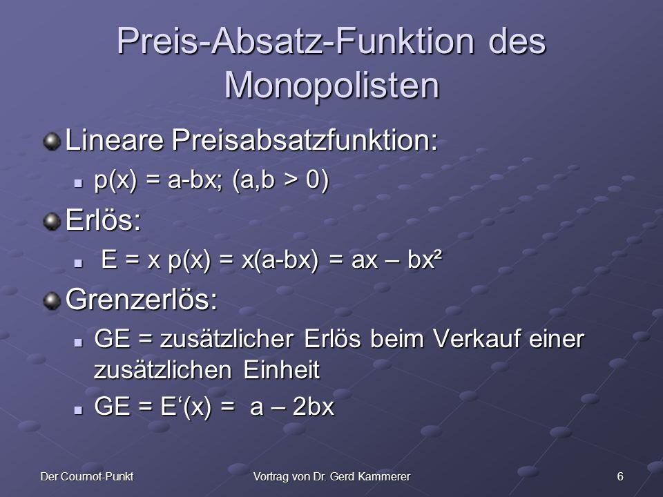 Preis-Absatz-Funktion des Monopolisten