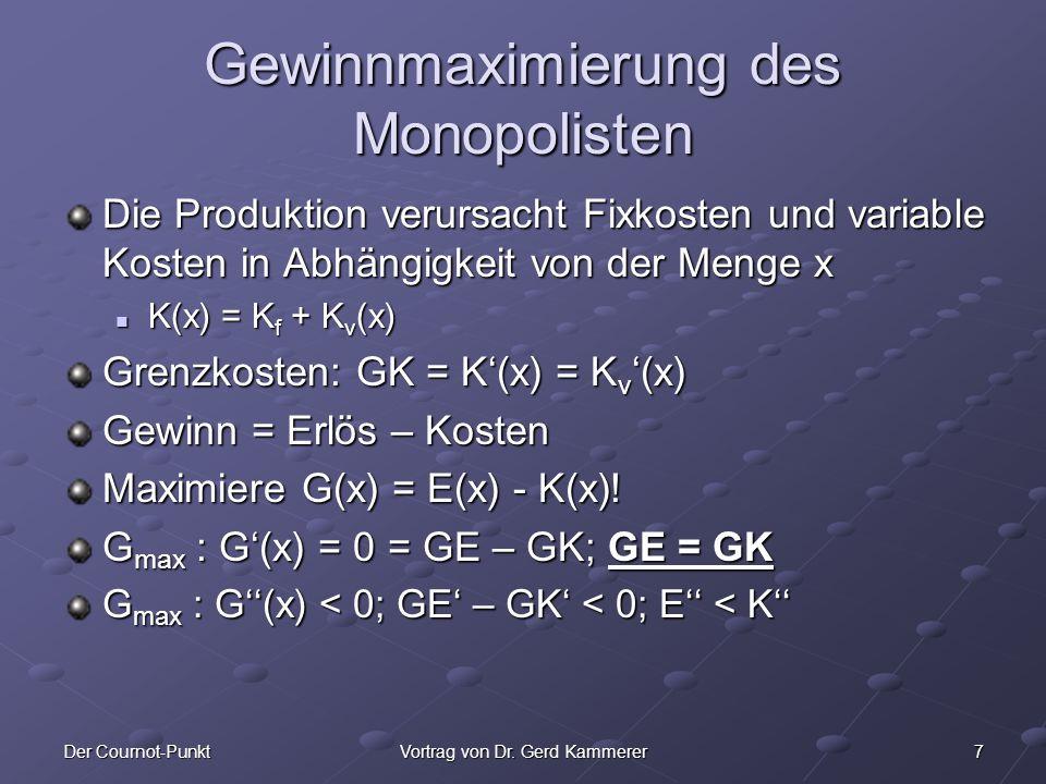 Gewinnmaximierung des Monopolisten