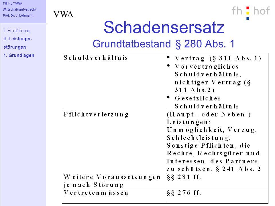Schadensersatz Grundtatbestand § 280 Abs. 1