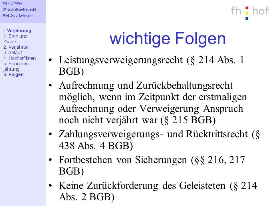 wichtige Folgen Leistungsverweigerungsrecht (§ 214 Abs. 1 BGB)
