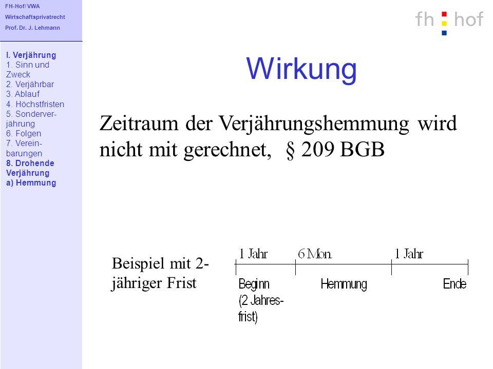 FH-Hof/ VWA Wirtschaftsprivatrecht. Prof. Dr. J. Lehmann. Wirkung. I. Verjährung. 1. Sinn und. Zweck.