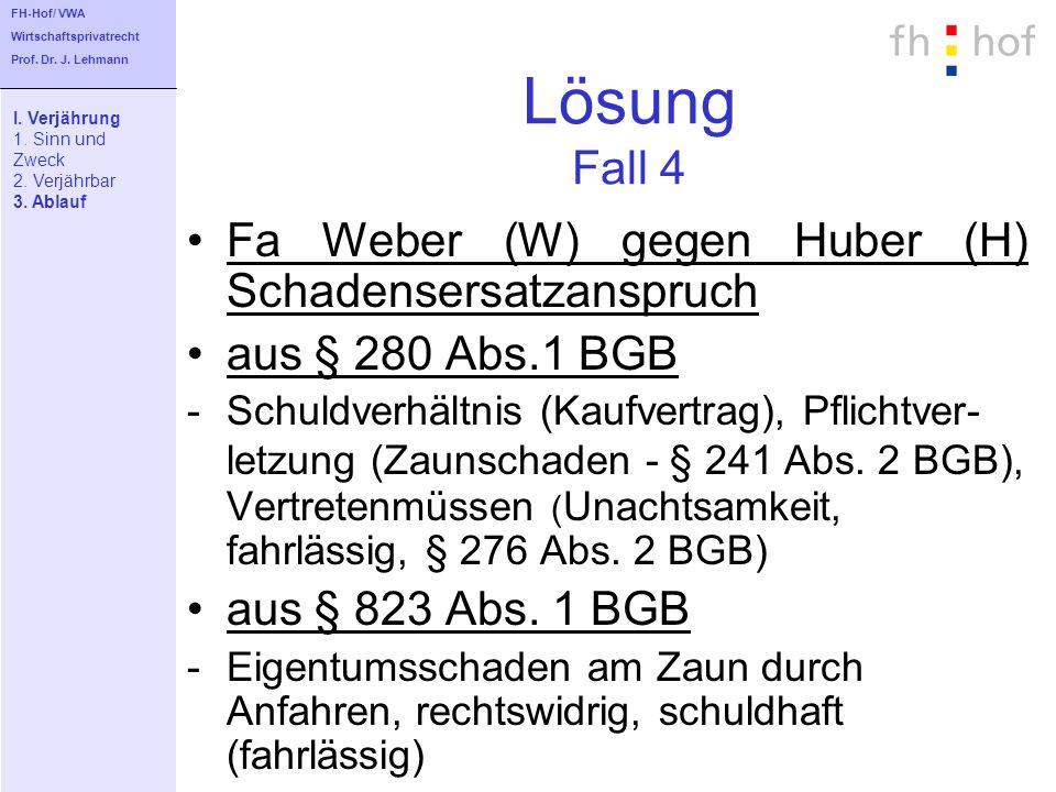 Lösung Fall 4 Fa Weber (W) gegen Huber (H) Schadensersatzanspruch