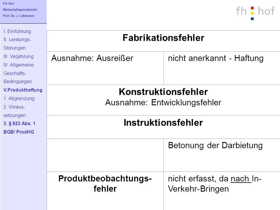 Fabrikationsfehler Konstruktionsfehler