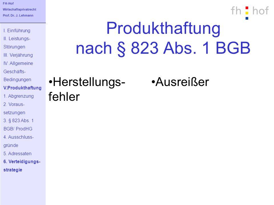 Produkthaftung nach § 823 Abs. 1 BGB