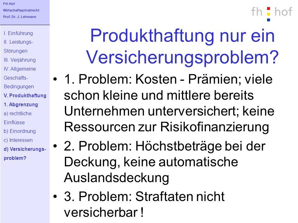 Produkthaftung nur ein Versicherungsproblem
