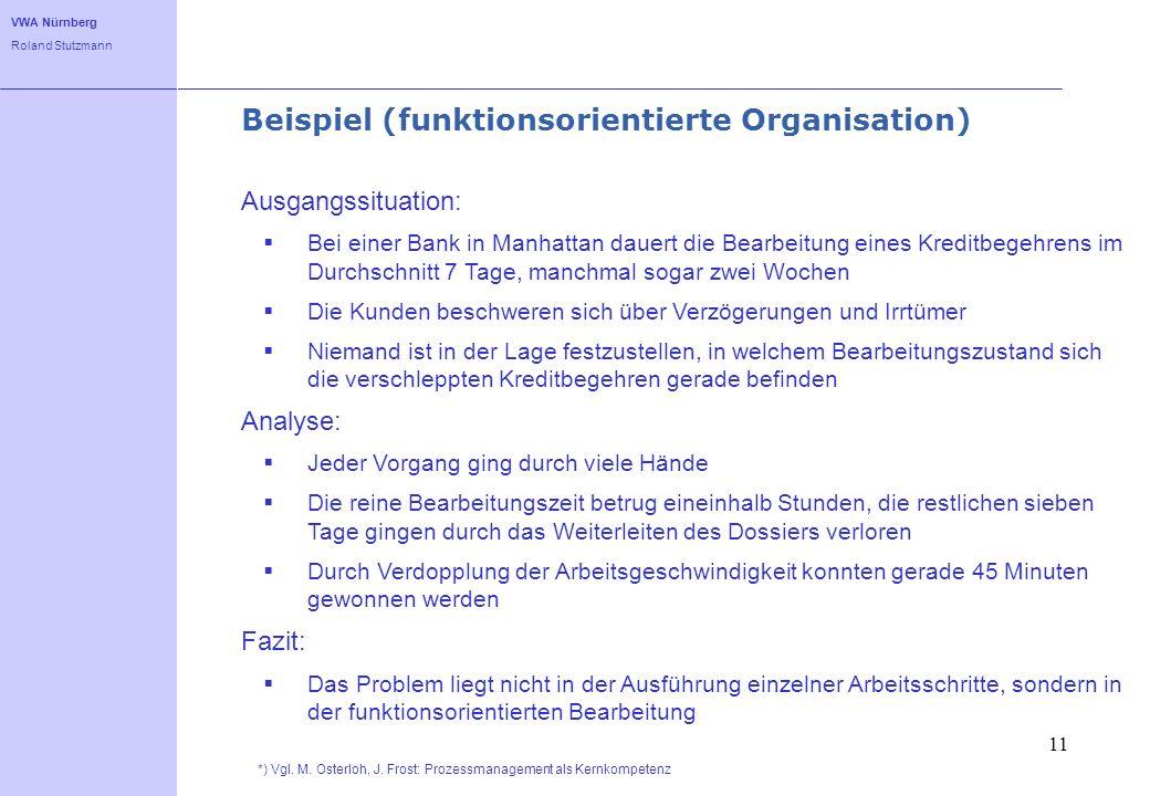 Beispiel (funktionsorientierte Organisation)