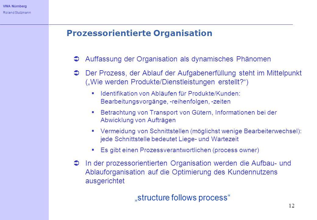 Prozessorientierte Organisation