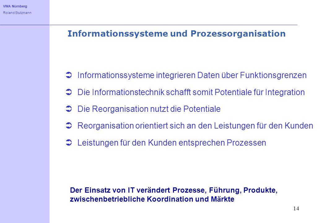 Informationssysteme und Prozessorganisation