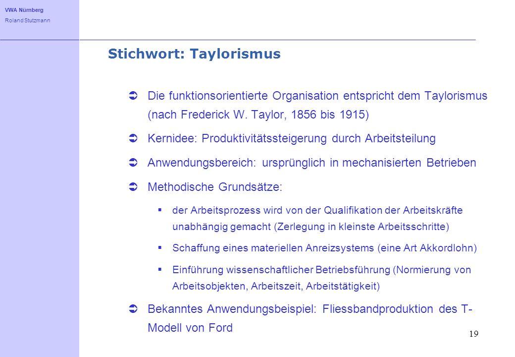 Stichwort: Taylorismus
