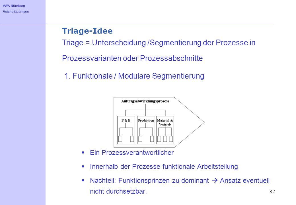 Triage = Unterscheidung /Segmentierung der Prozesse in