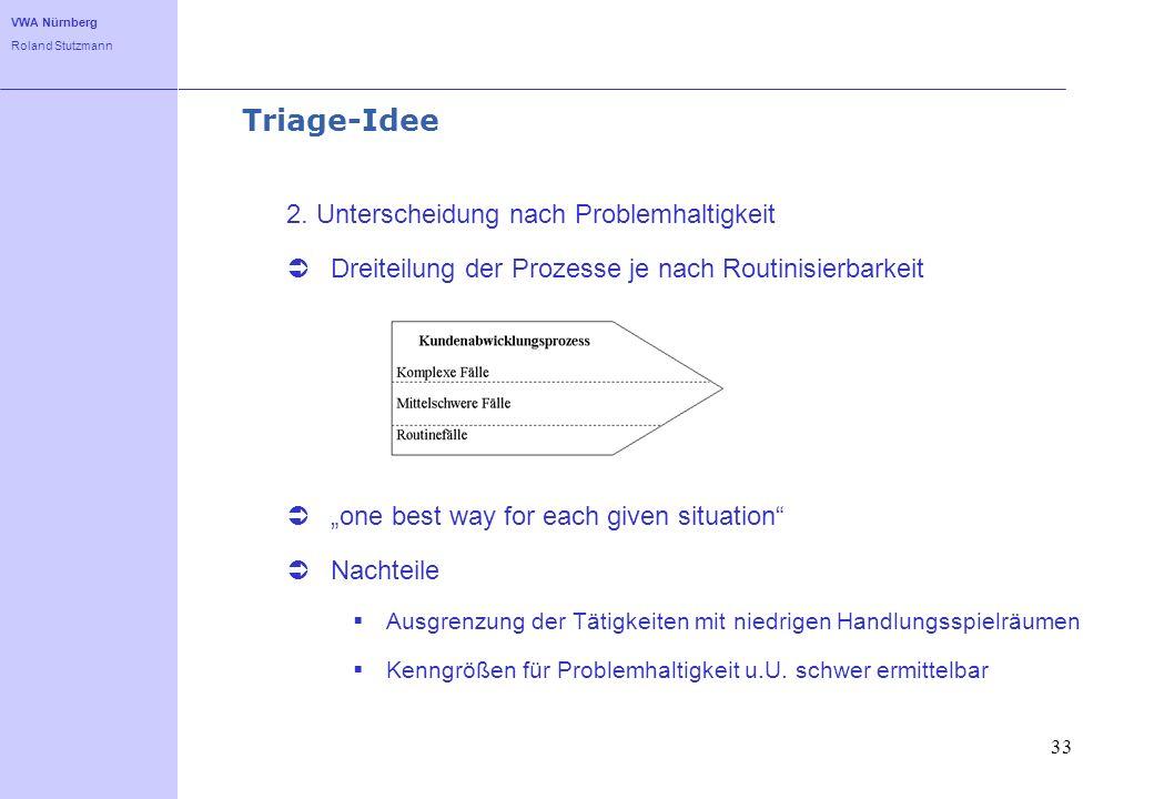 Triage-Idee 2. Unterscheidung nach Problemhaltigkeit