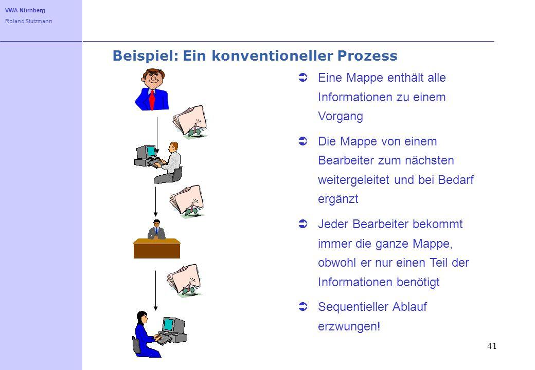 Beispiel: Ein konventioneller Prozess