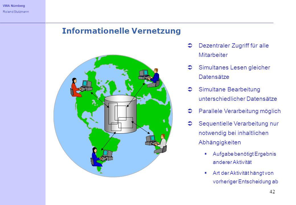 Informationelle Vernetzung