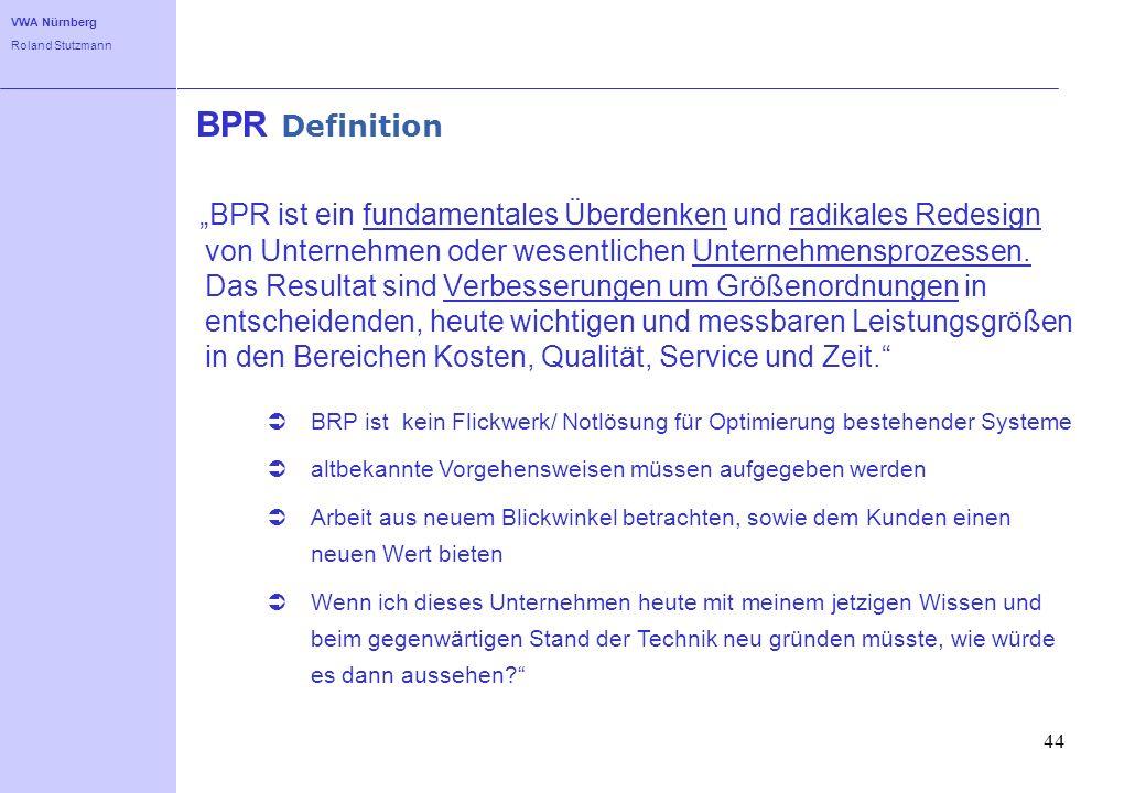 BPR Definition