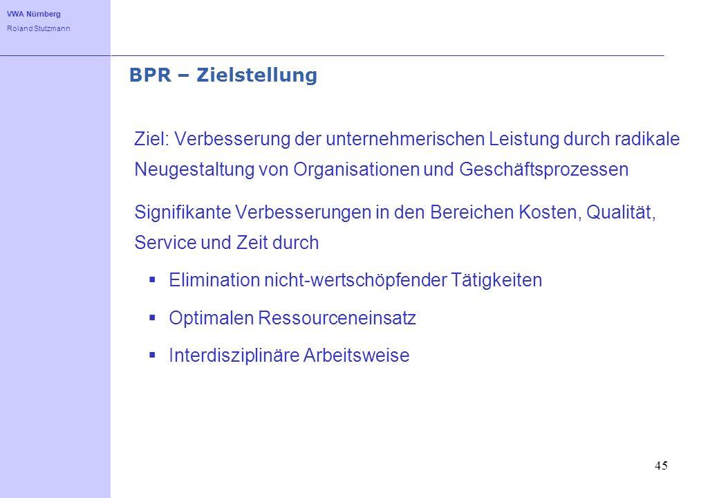 BPR – Zielstellung Ziel: Verbesserung der unternehmerischen Leistung durch radikale Neugestaltung von Organisationen und Geschäftsprozessen.