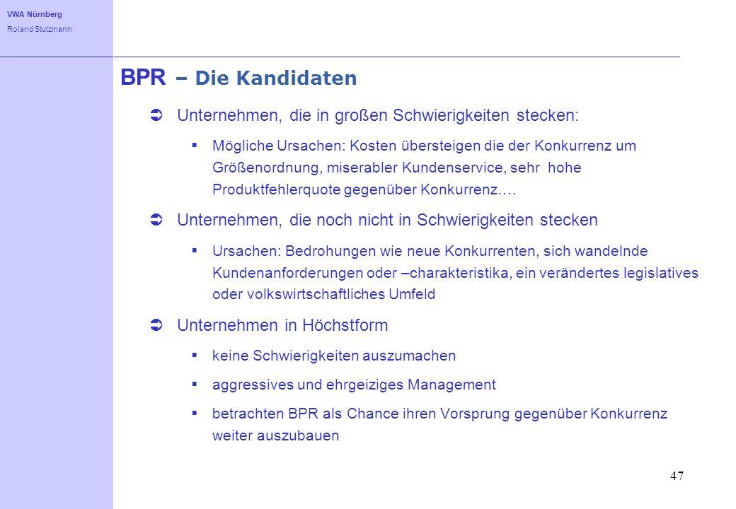 BPR – Die KandidatenUnternehmen, die in großen Schwierigkeiten stecken: