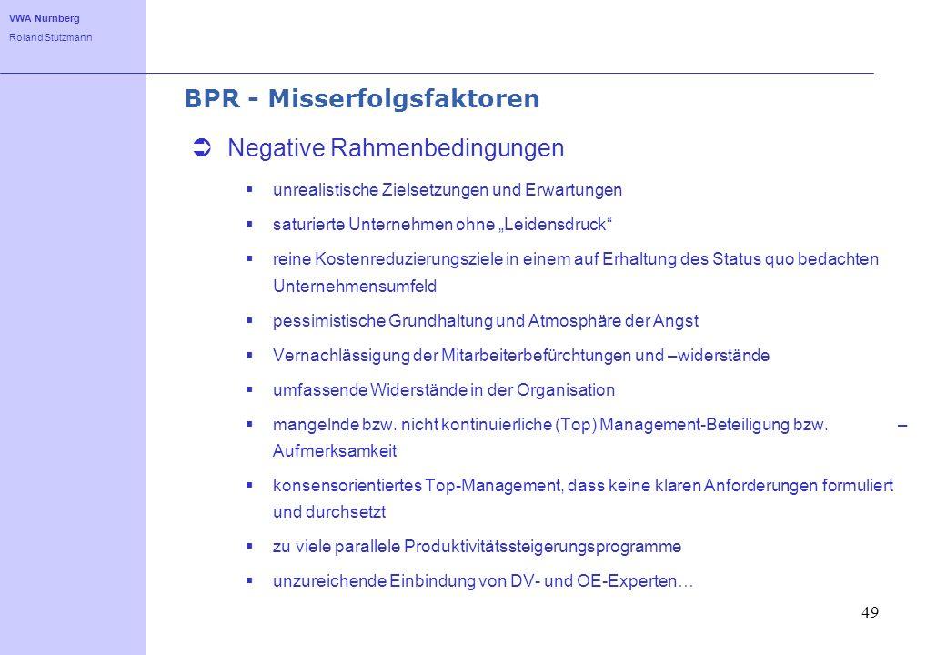 BPR - Misserfolgsfaktoren