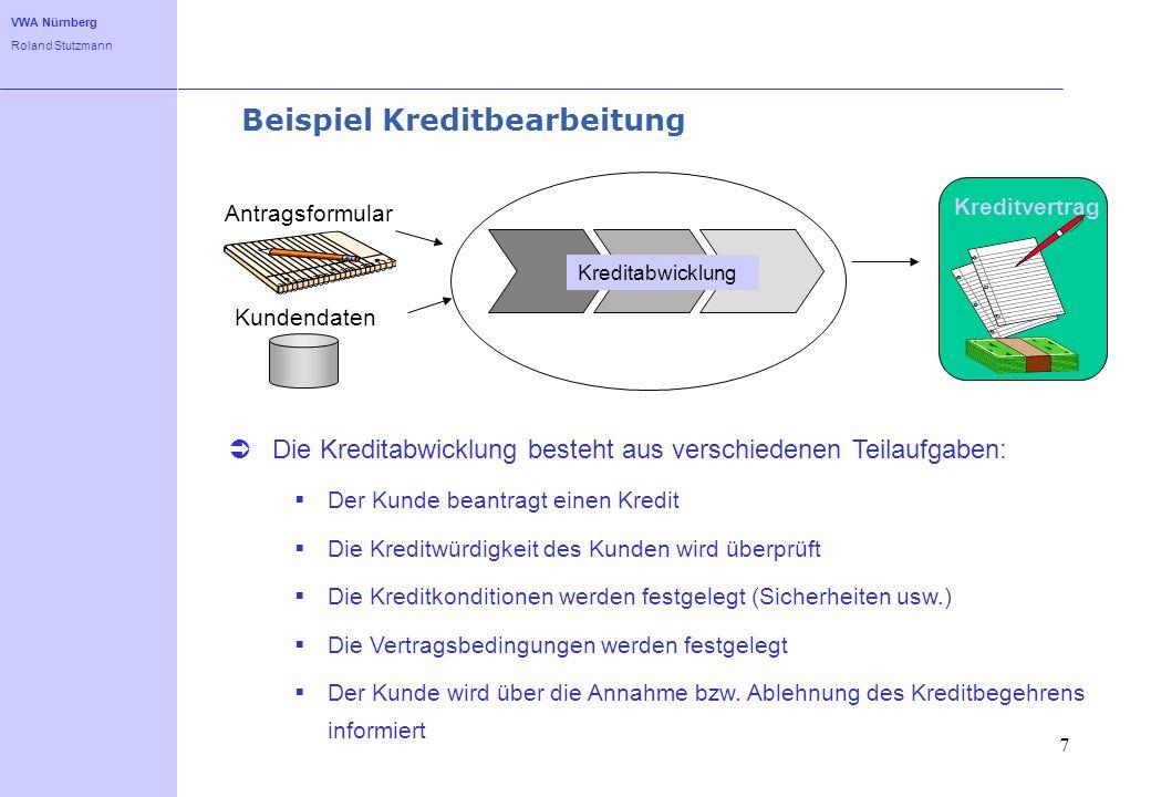 Beispiel Kreditbearbeitung