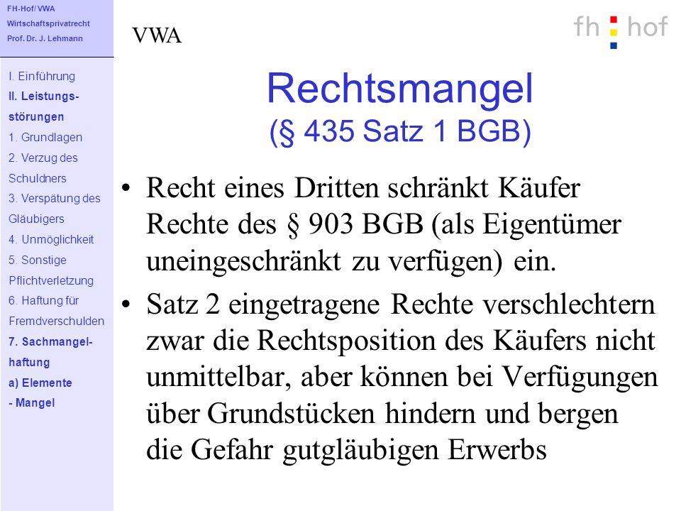 Rechtsmangel (§ 435 Satz 1 BGB)