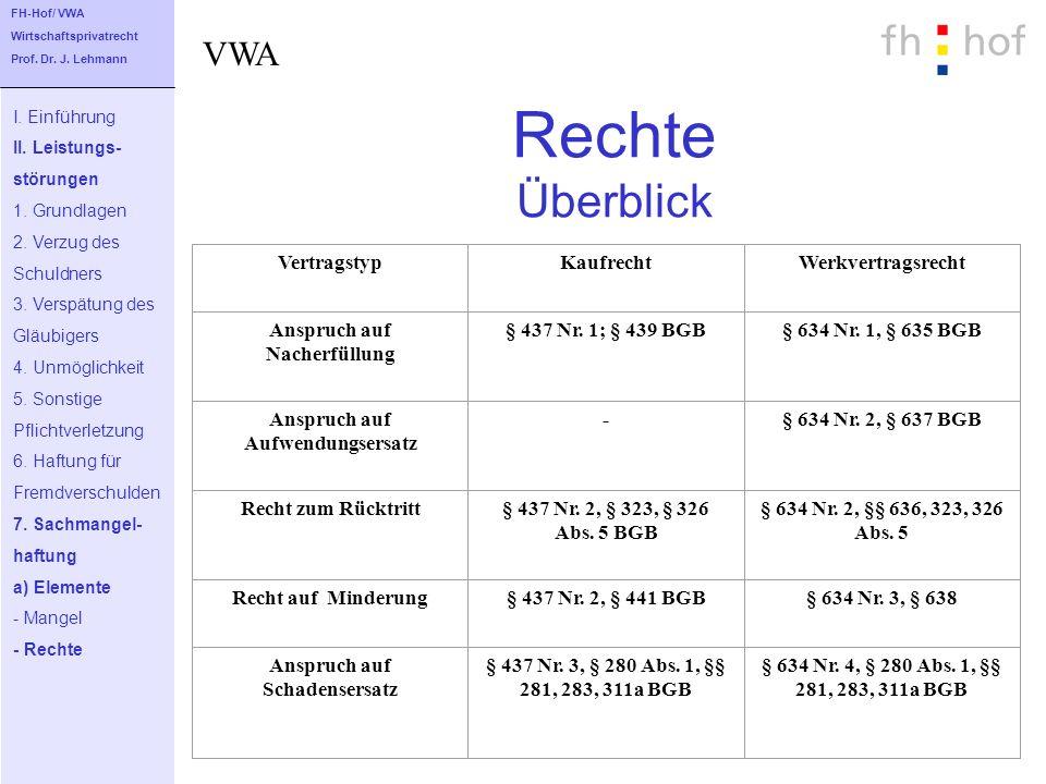 Rechte Überblick VWA Vertragstyp Kaufrecht Werkvertragsrecht