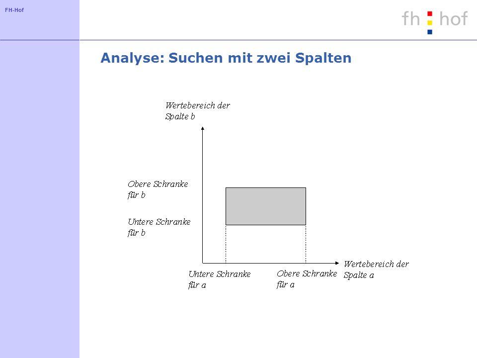 Analyse: Suchen mit zwei Spalten