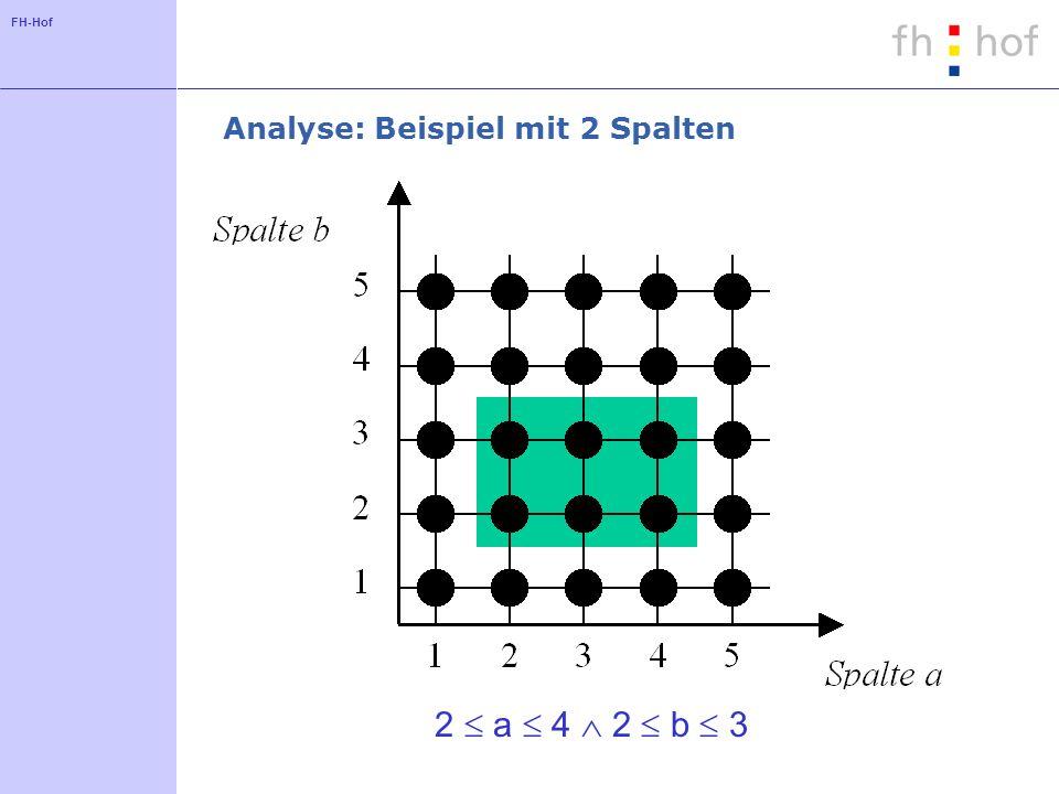 Analyse: Beispiel mit 2 Spalten